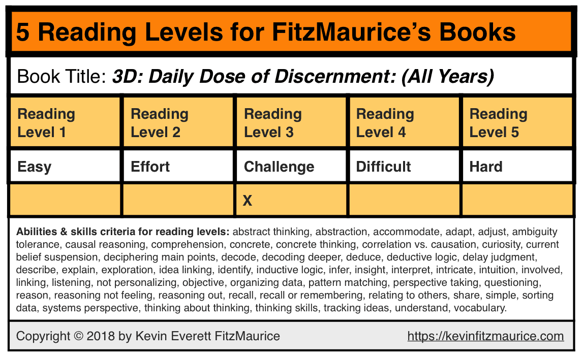 "Reading level for ""3D: Daily Dose of Discernment"" All years"