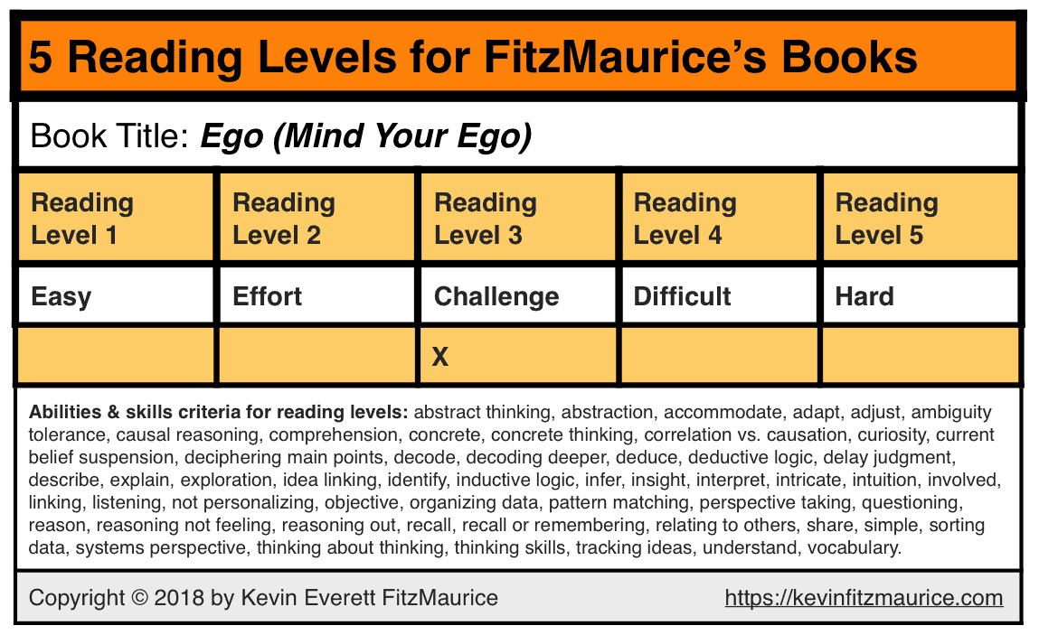"Reading level for ""Mind Your Ego"""