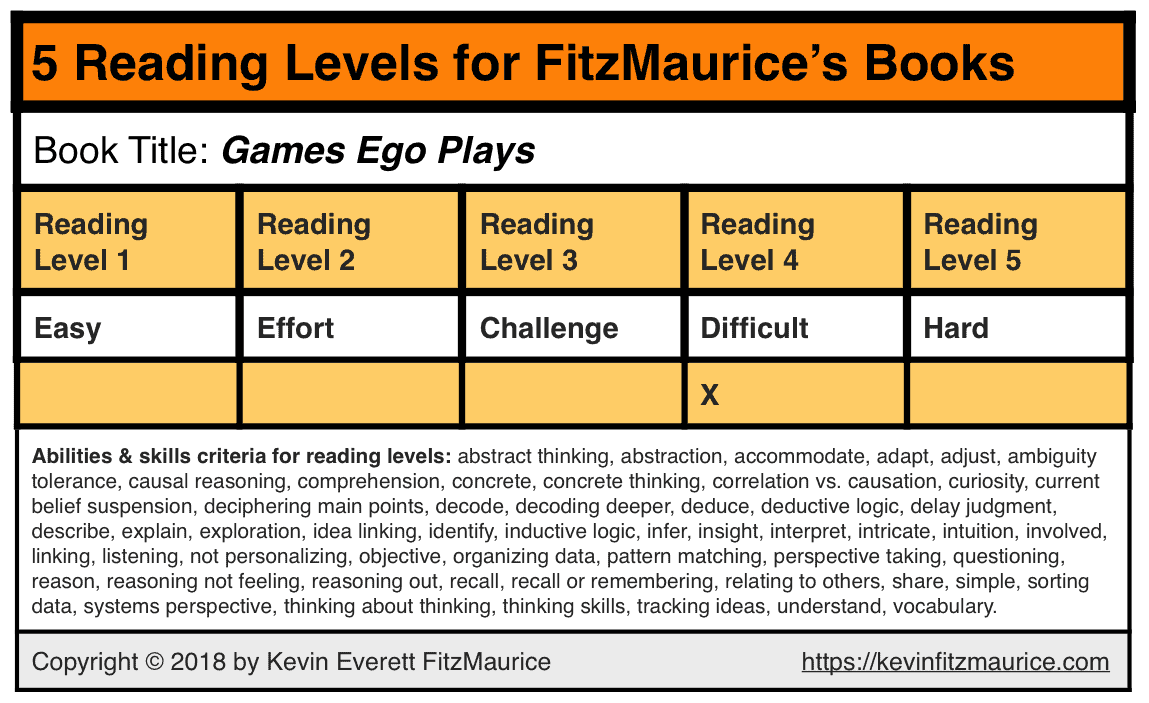 "Reading level for ""Games Ego Plays"""