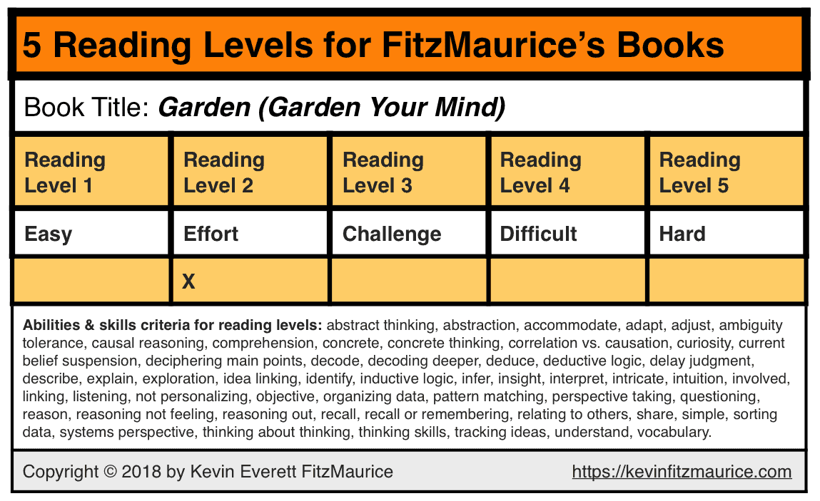 "Reading level for ""Garden Your Mind"""