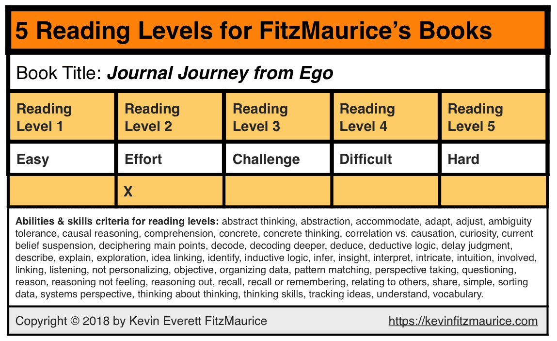 "Reading level for ""Journal Journey from Ego"""