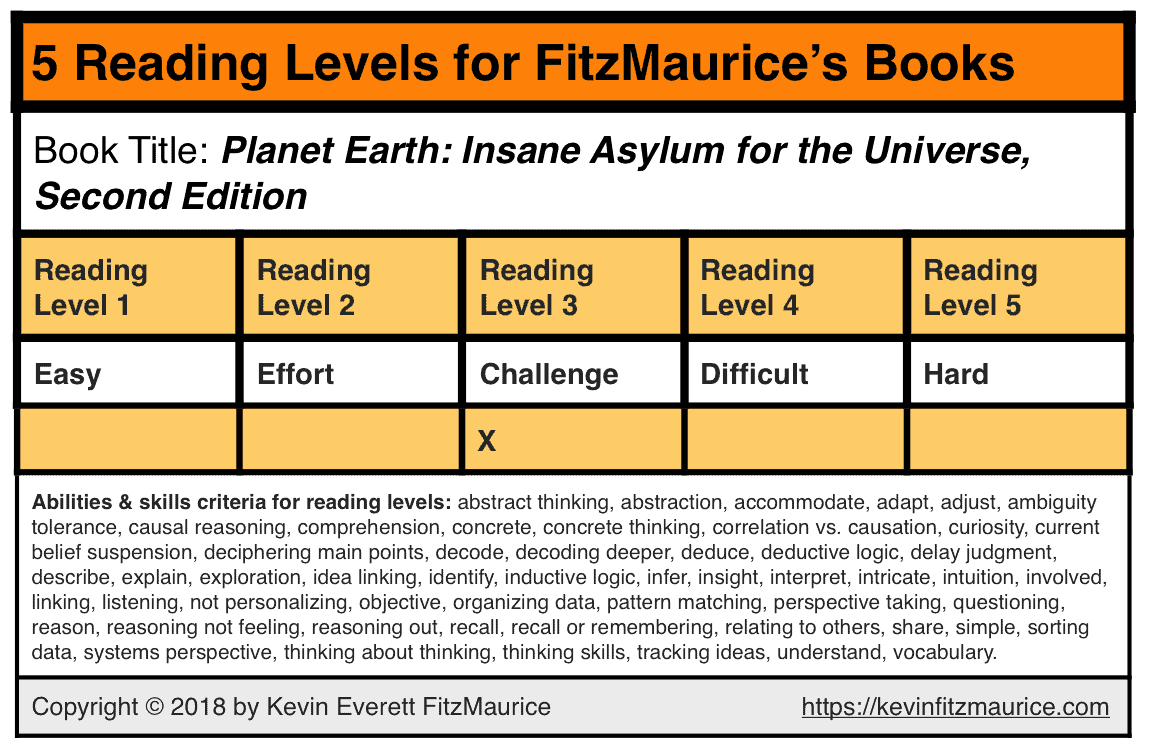 "Reading level for ""Planet Earth: Insane Asylum"""