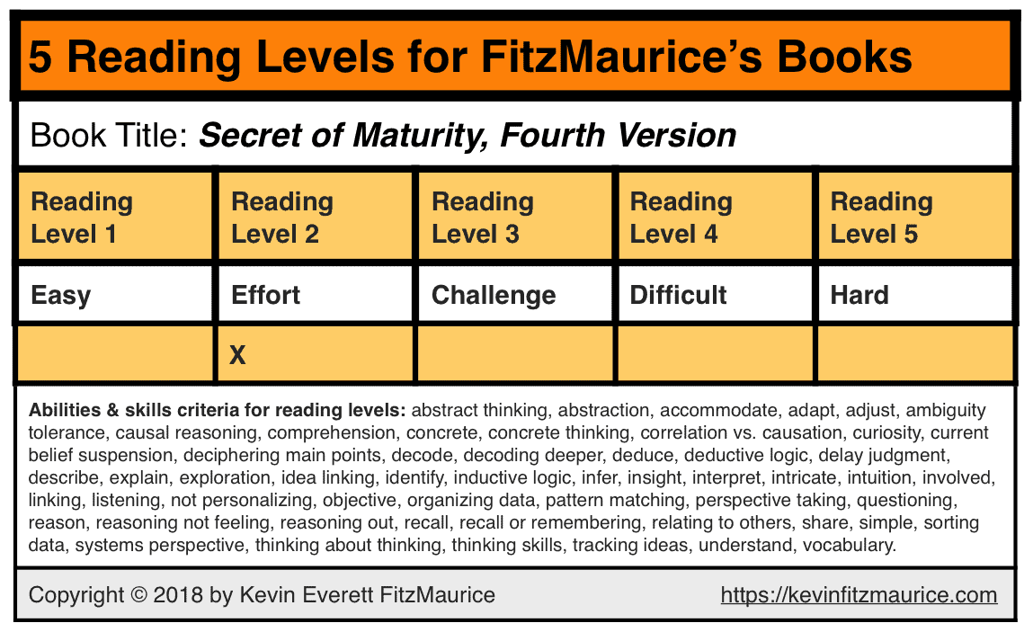 "Reading level for ""Secret of Maturity"""