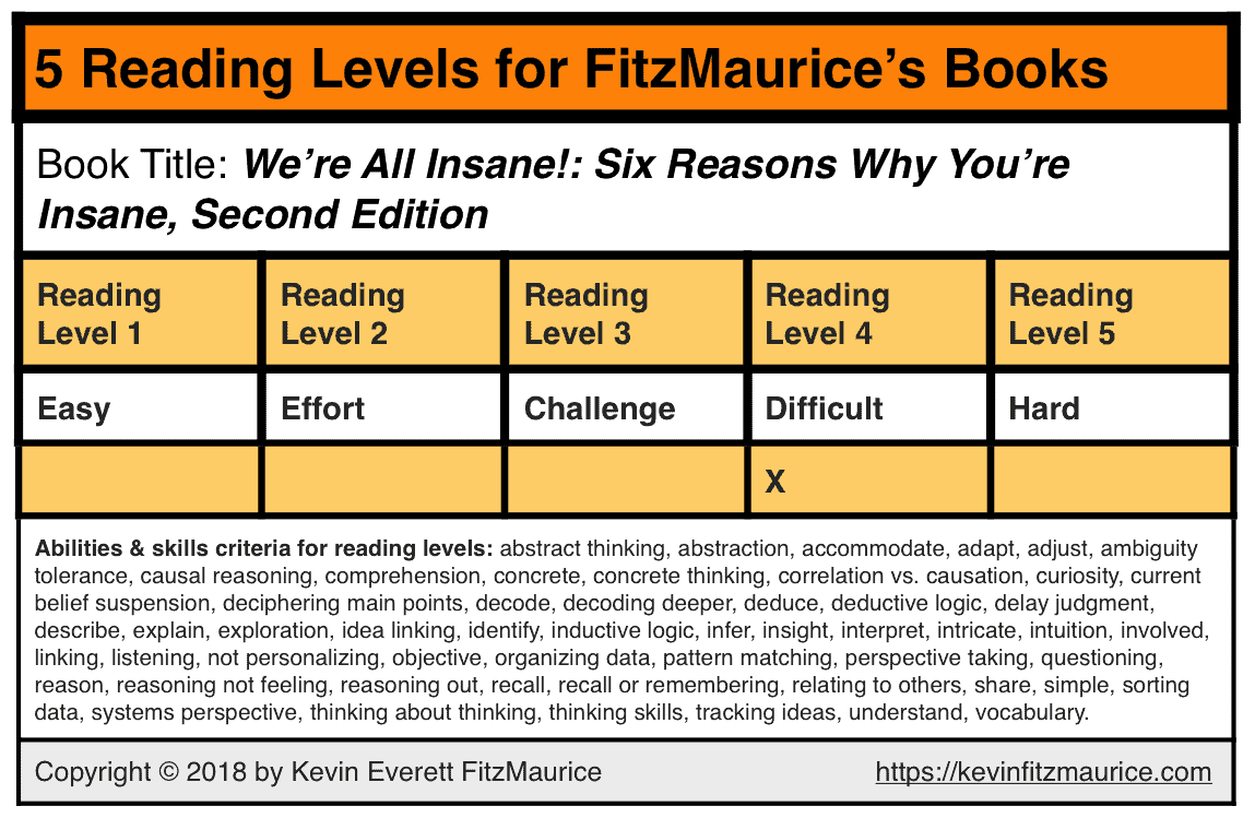 "Reading level for ""We're All Insane!"""