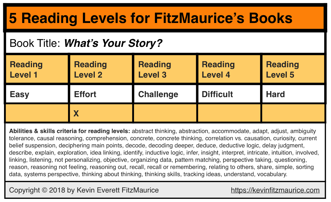 "Reading level for ""What's Your Story?"""