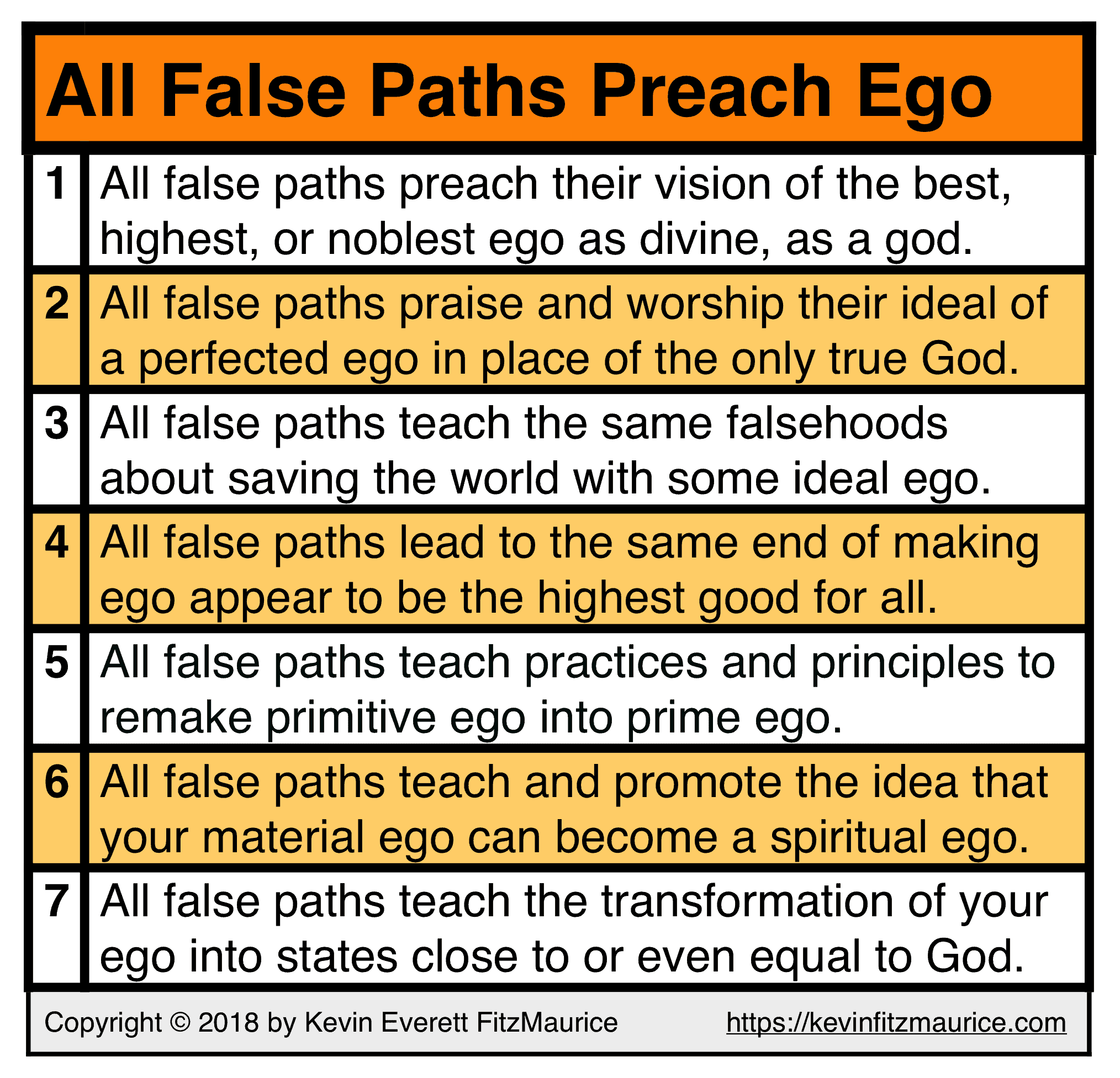 All False Paths Preach Ego, Not God