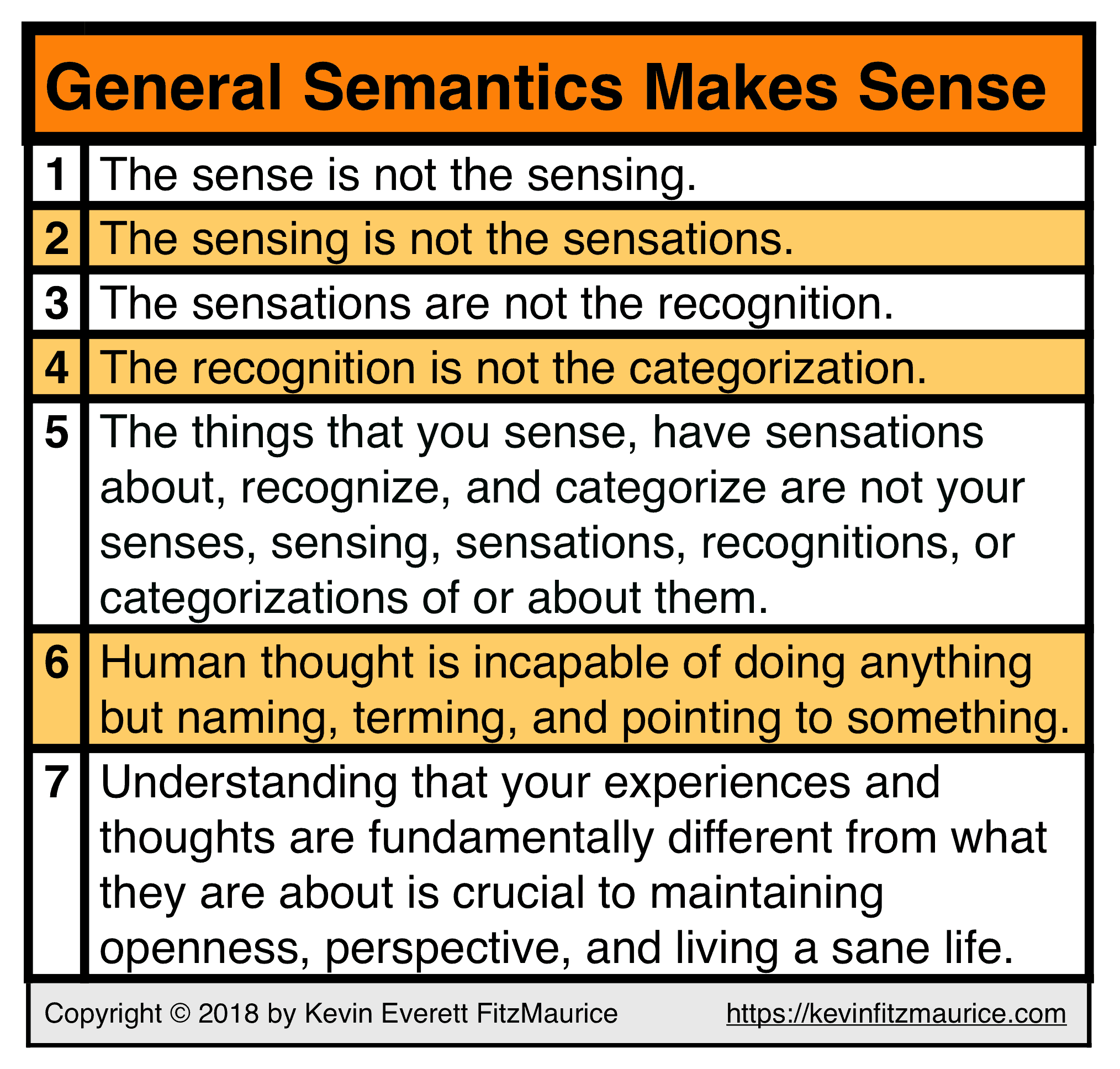 Make Sense Using General Semantics