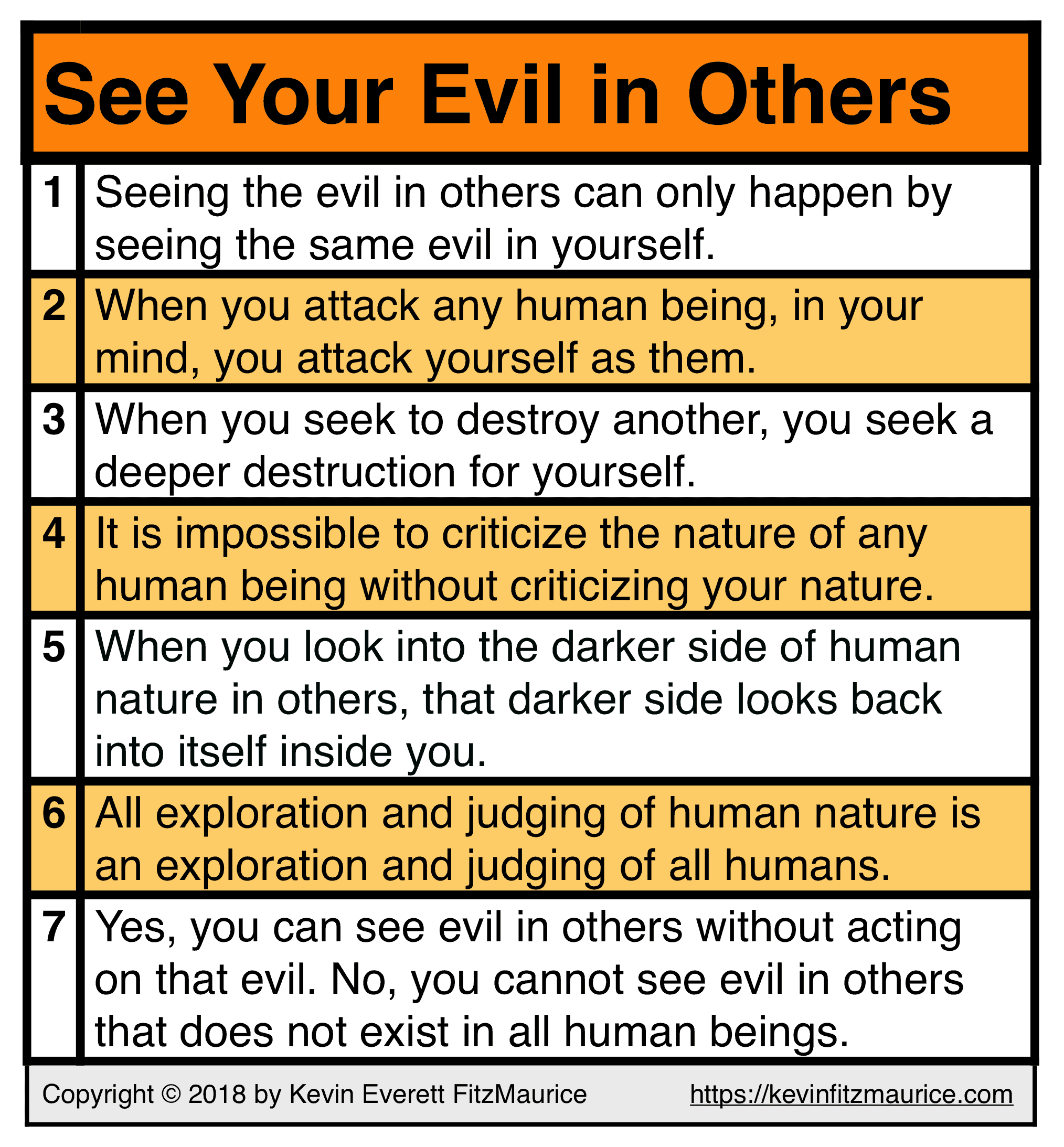 Seeing Evil in Others Is Seeing Evil in Yourself