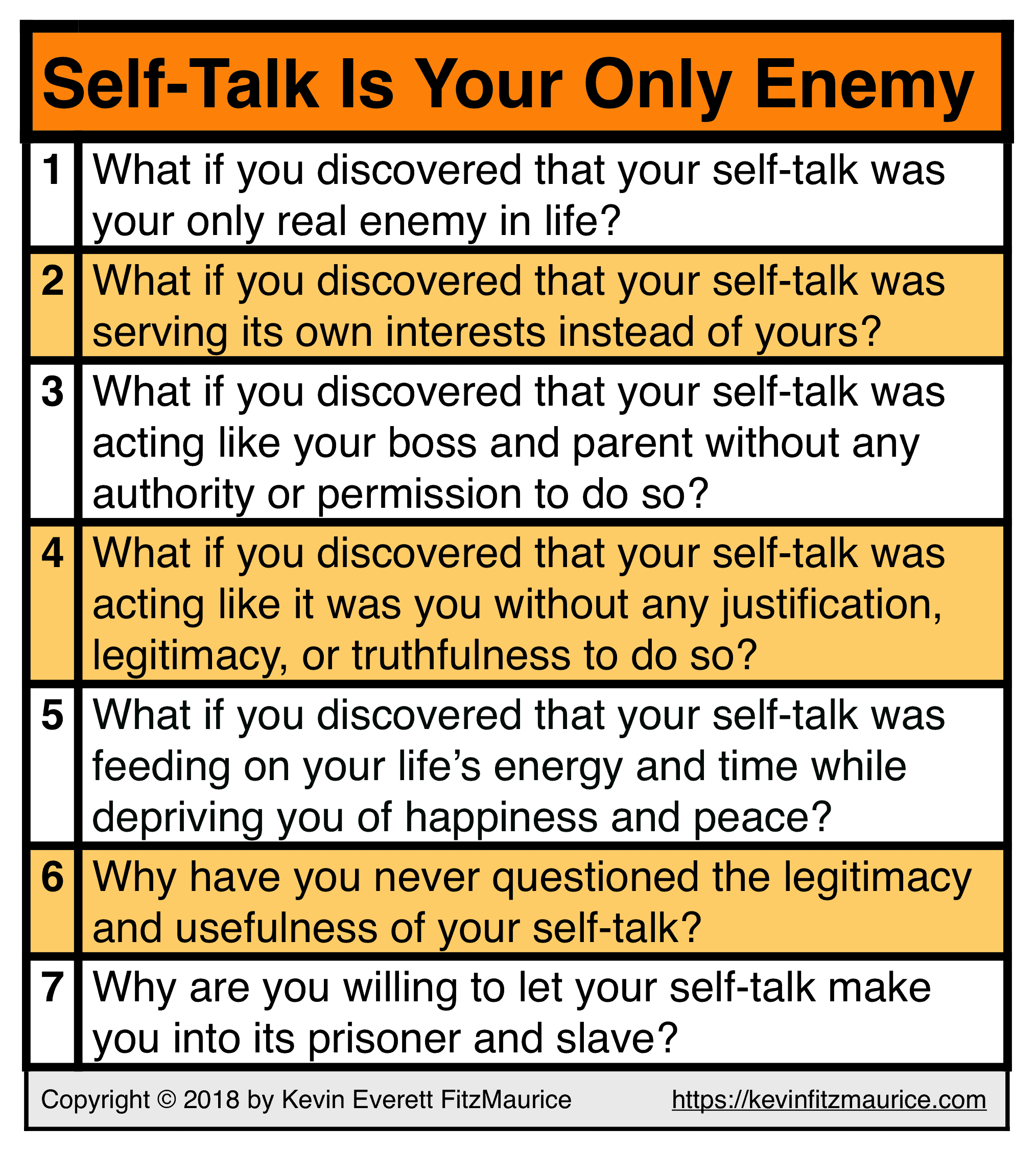 Self-Talk Is Your Only Real Enemy