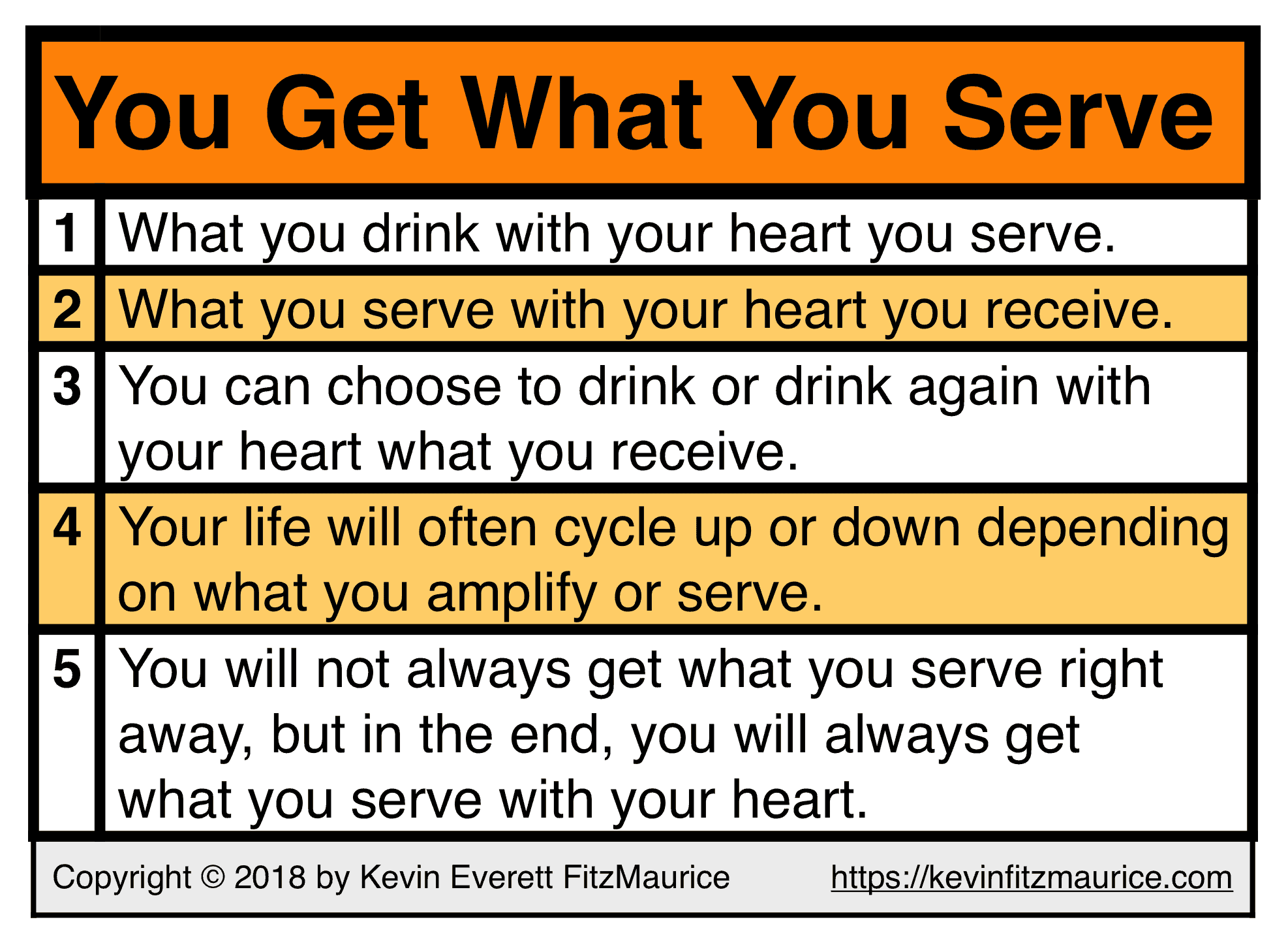 What You Serve Is What You Get
