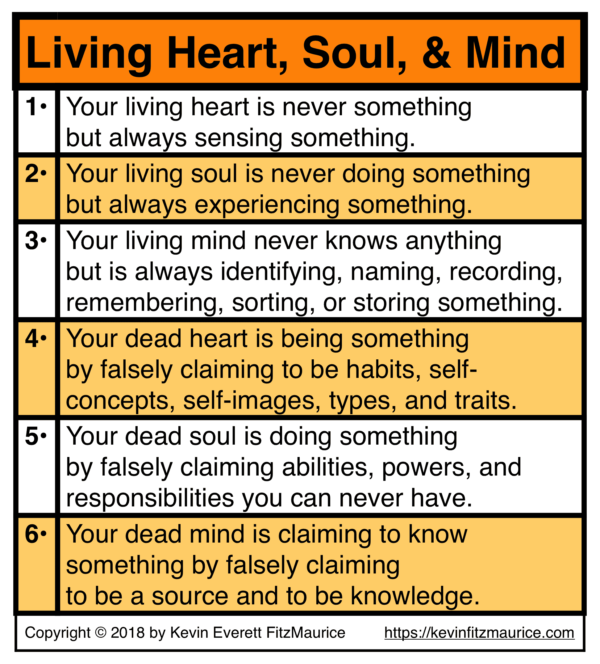 Living Heart, Soul, & Mind