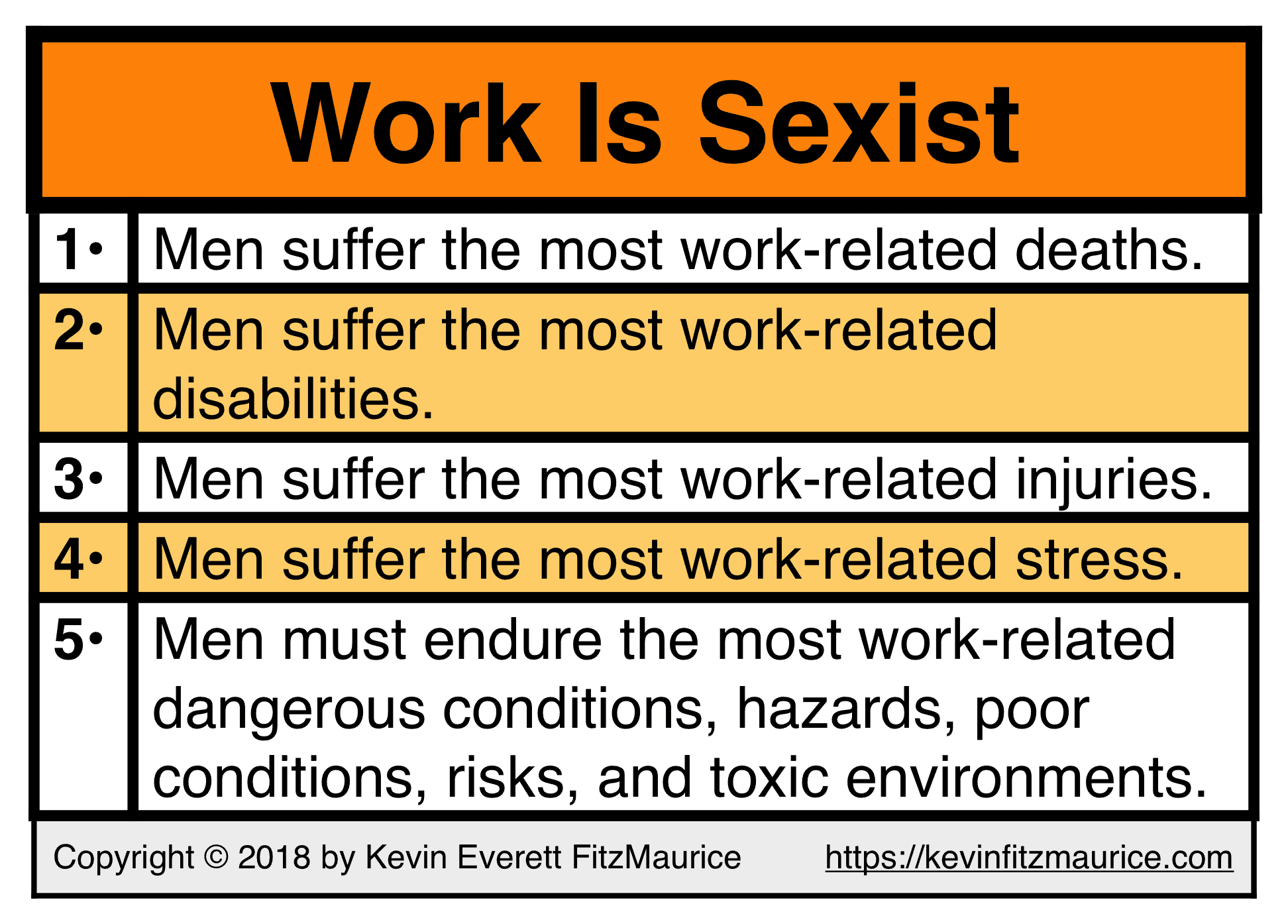 Work Is Sexist