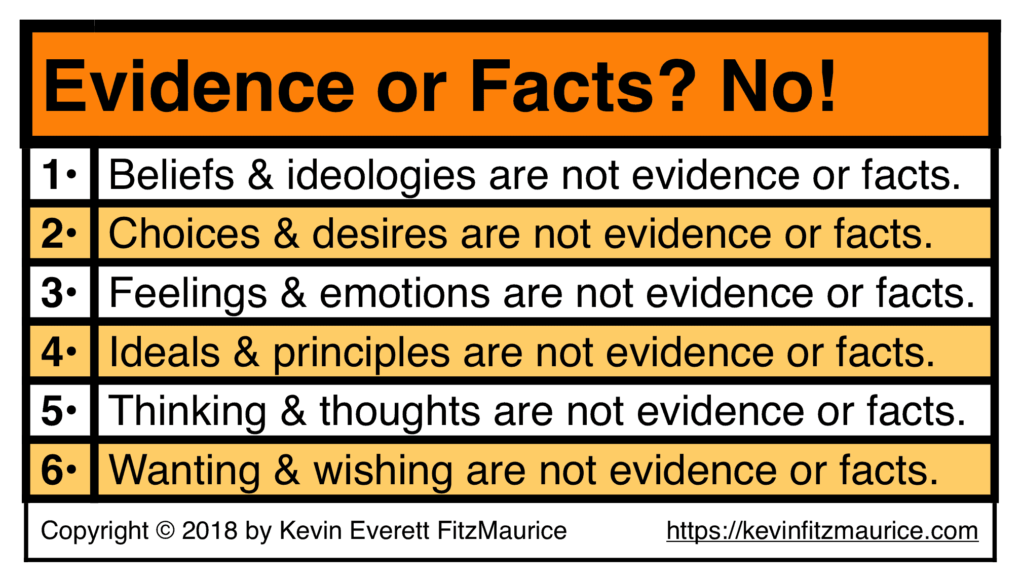 What are not evidence or facts?