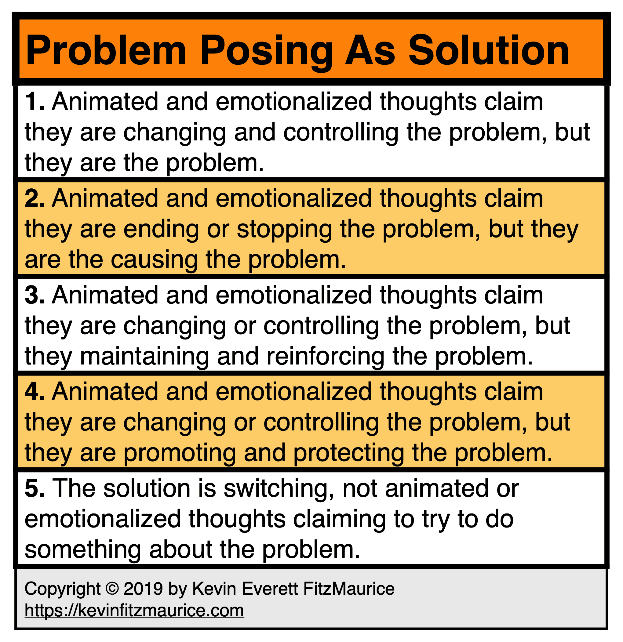 Problem Posing As Solution