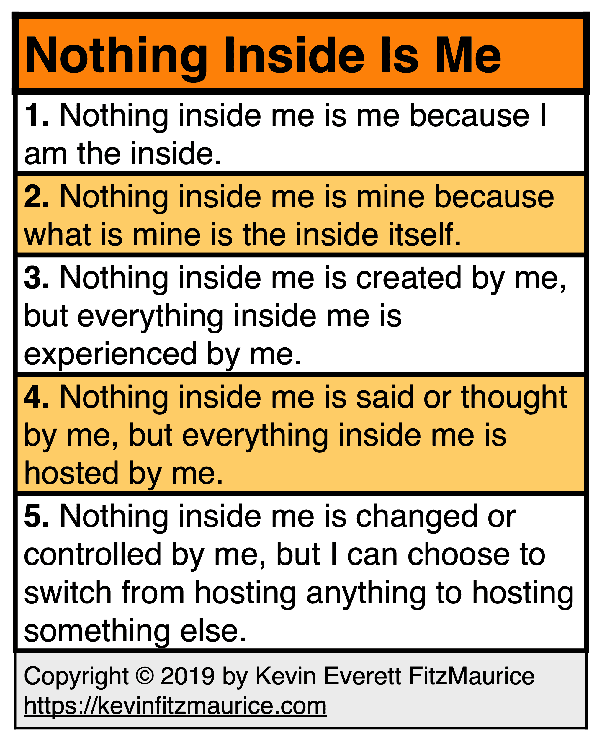 Nothing Inside Me Is Me
