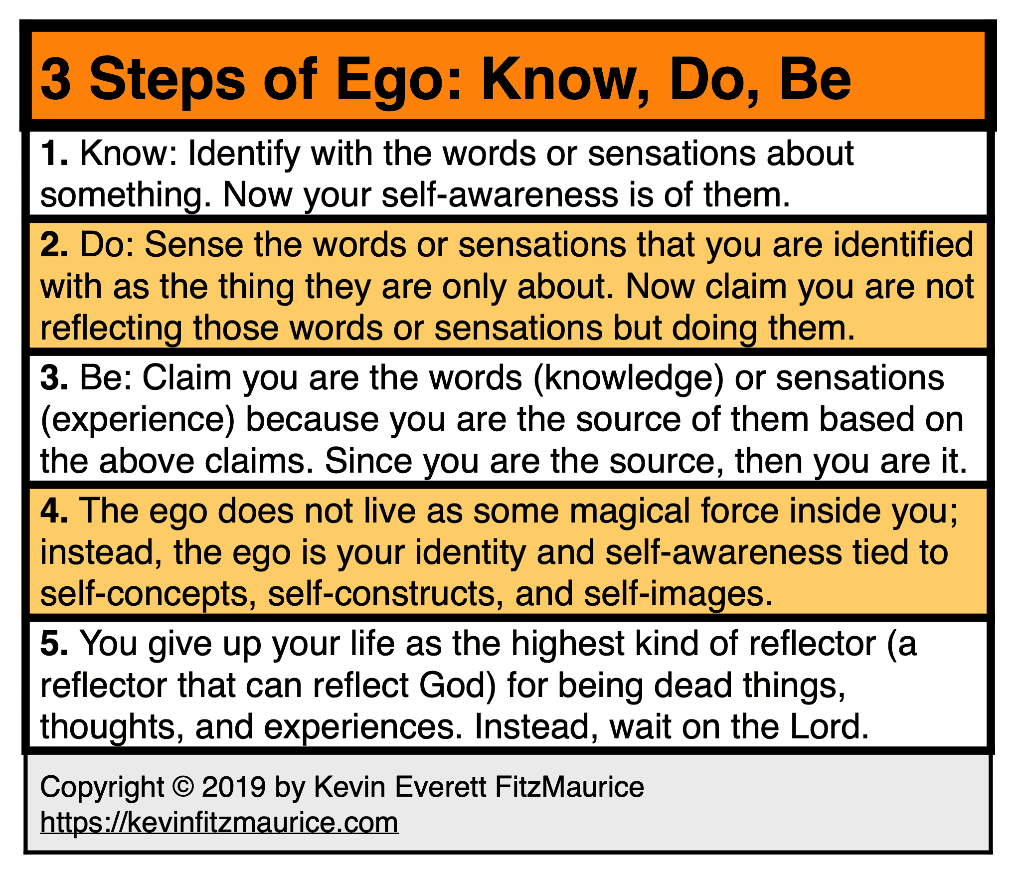 The 3 Steps to Forming Ego