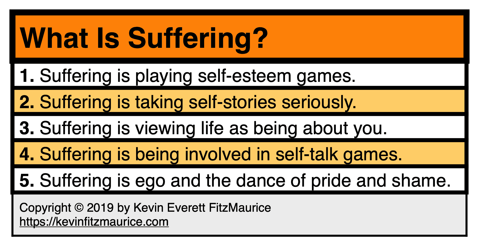 What is suffering?