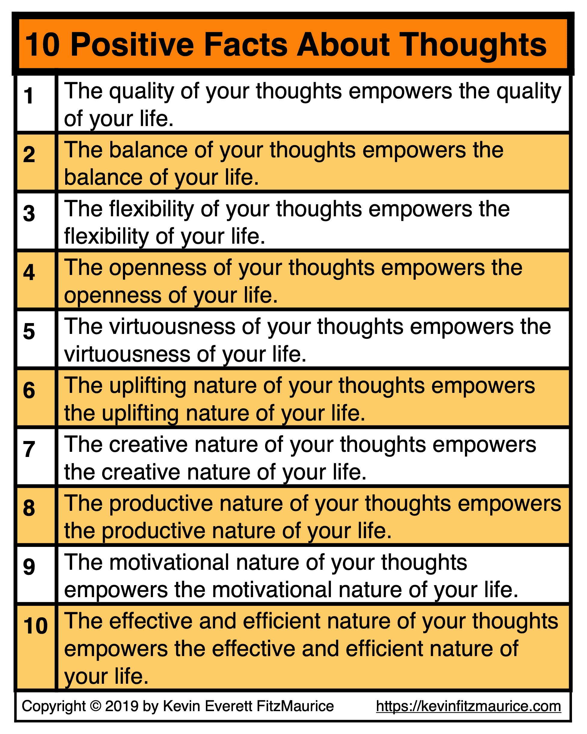 10 Positive Facts About Thoughts