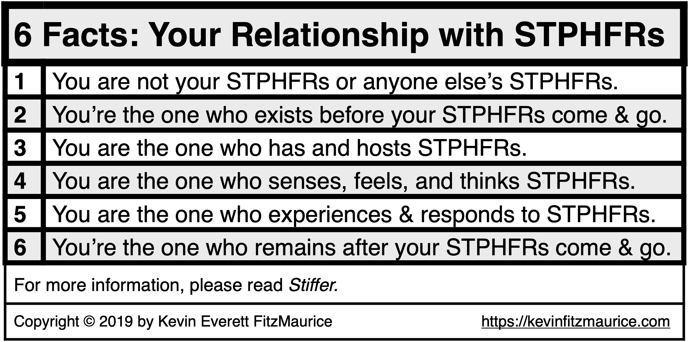 6 Facts About Your Relationship with Your STPHFRs