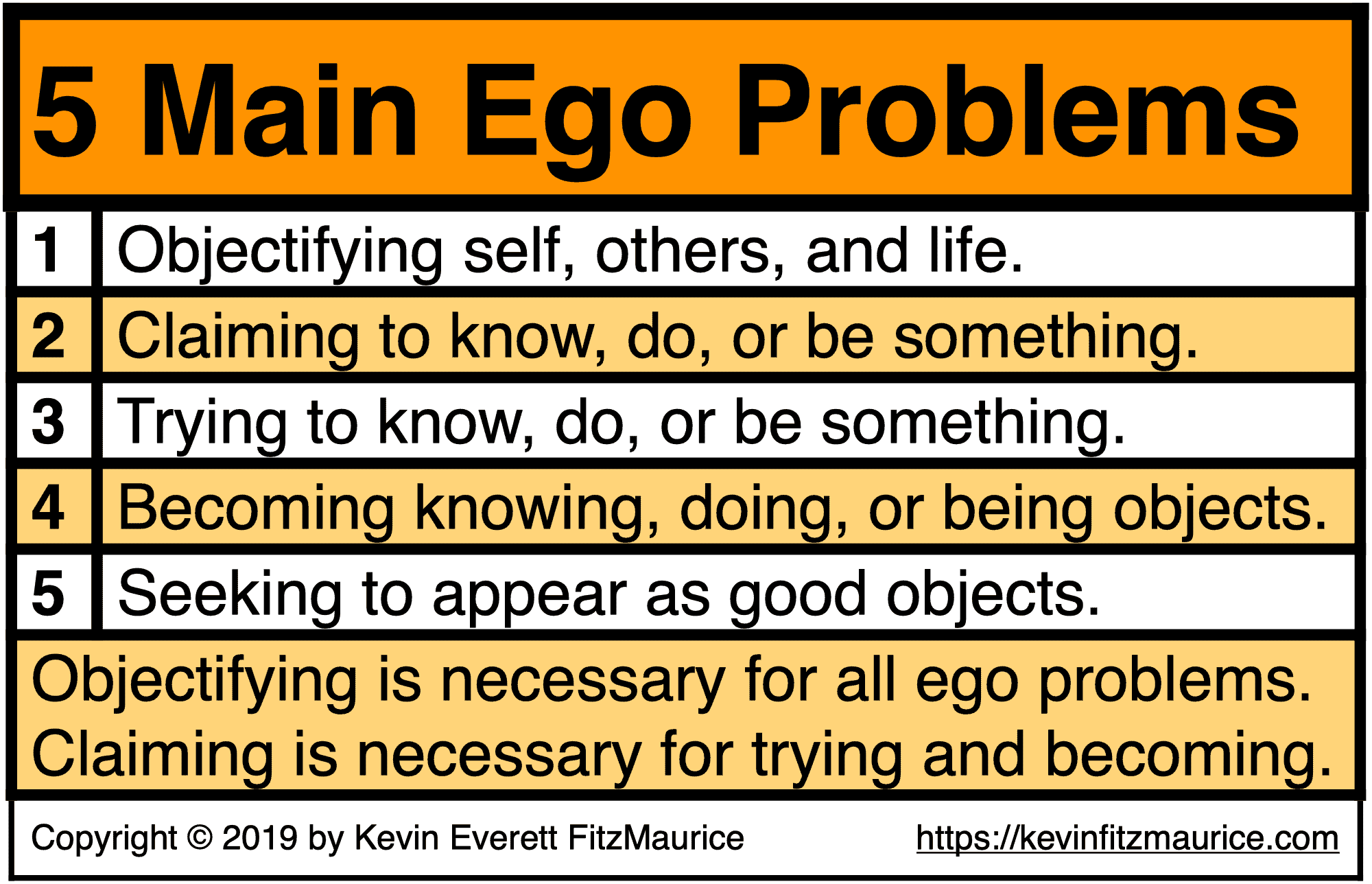 5 Main Ego Problems to Work On