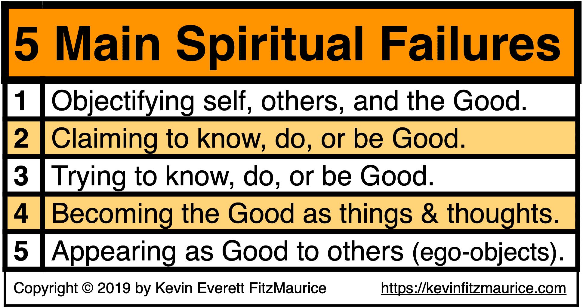 5 Main Spiritual Failures