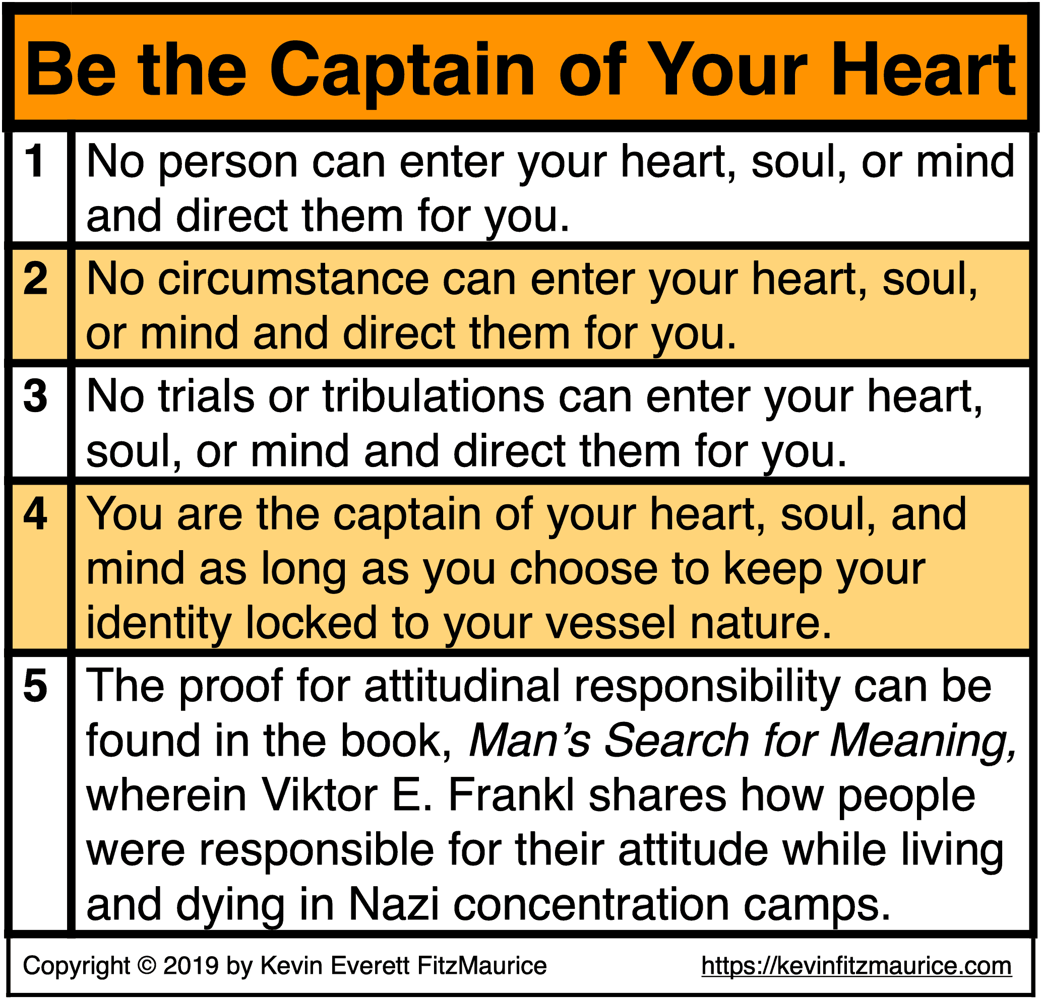 Be the Captain of Your Heart, Soul, and Mind