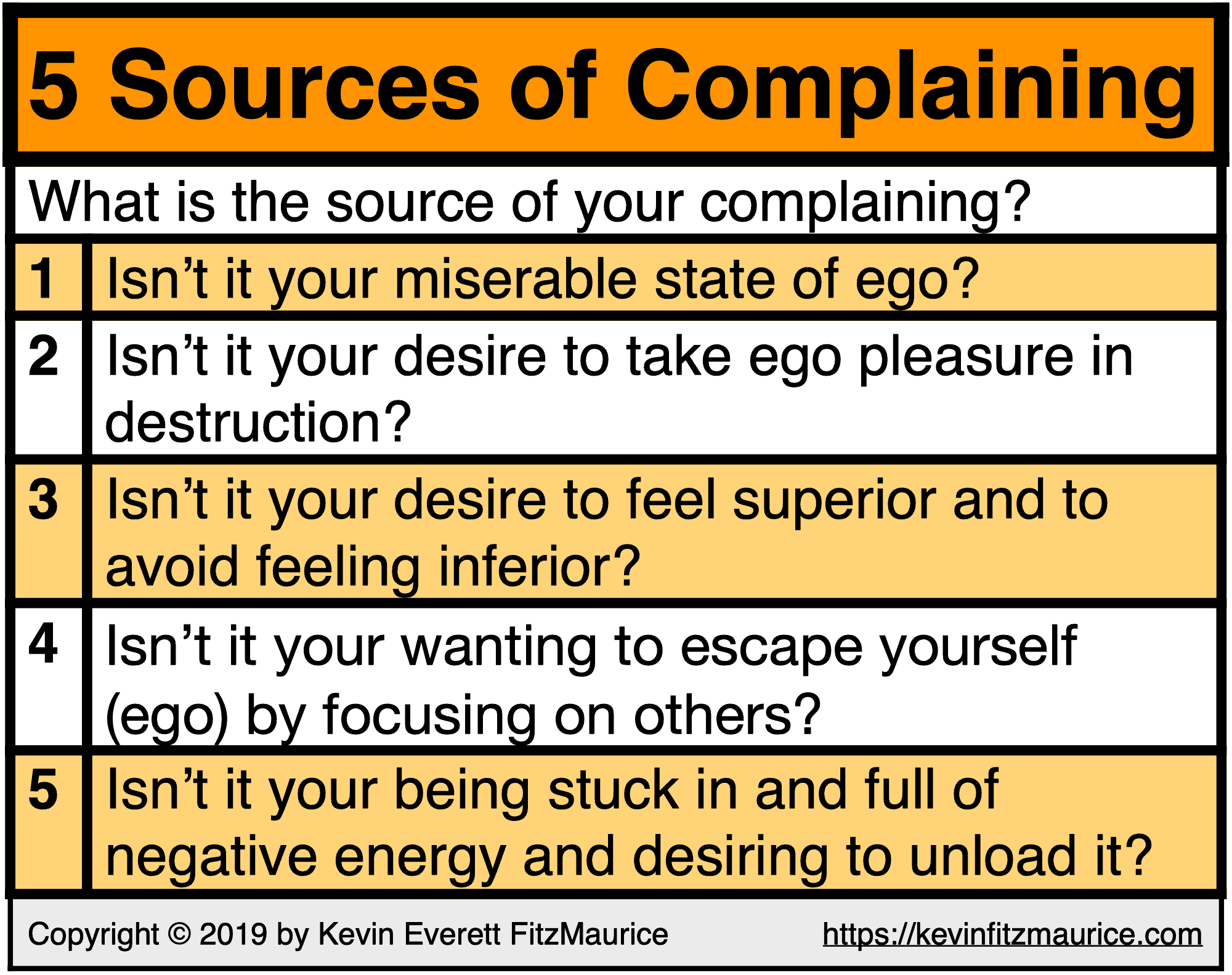 5 Sources of Complaining