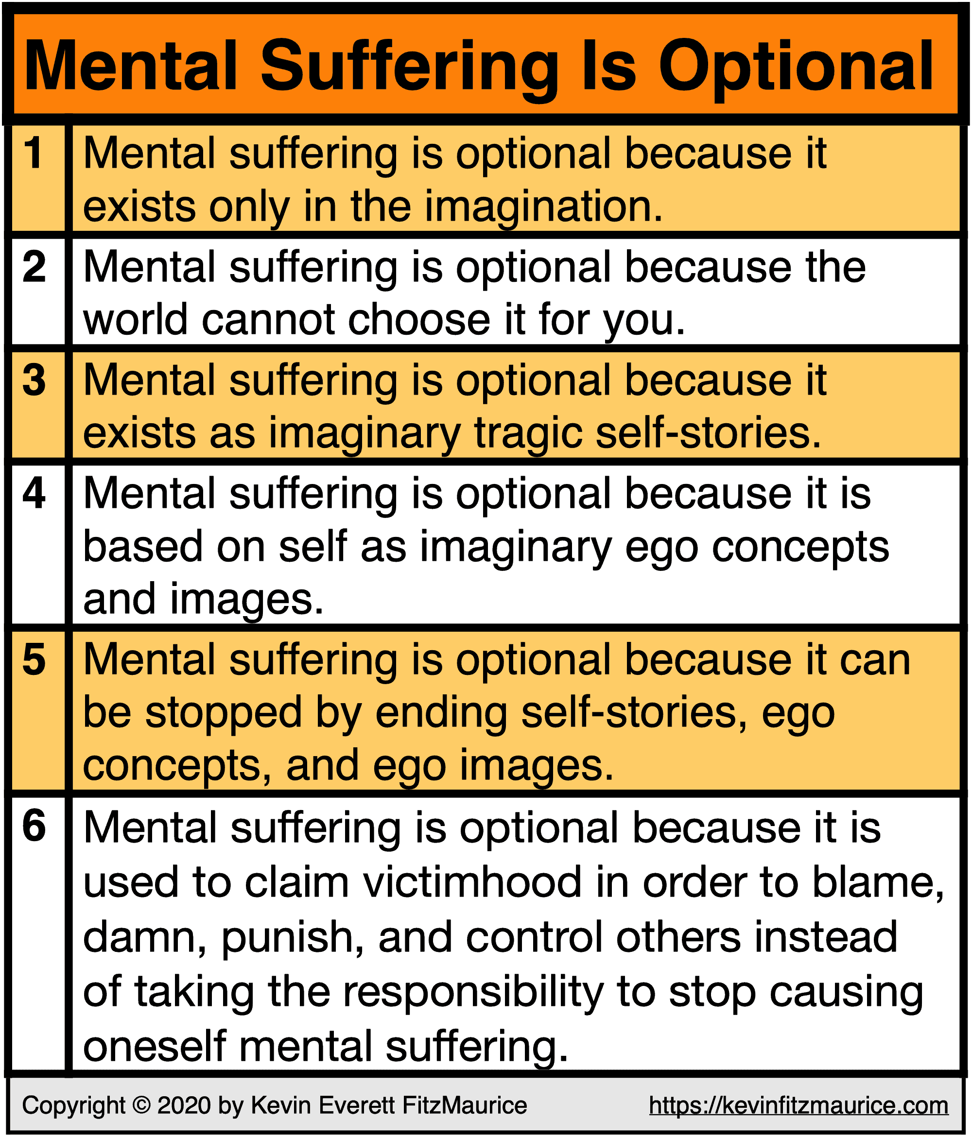 Mental Suffering Is Optional