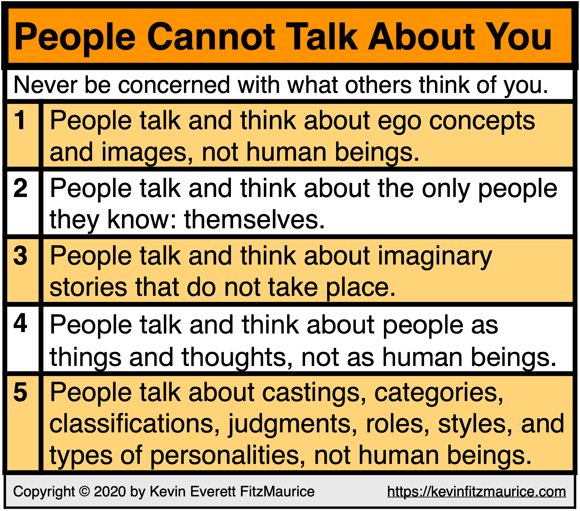 People Cannot Talk About You