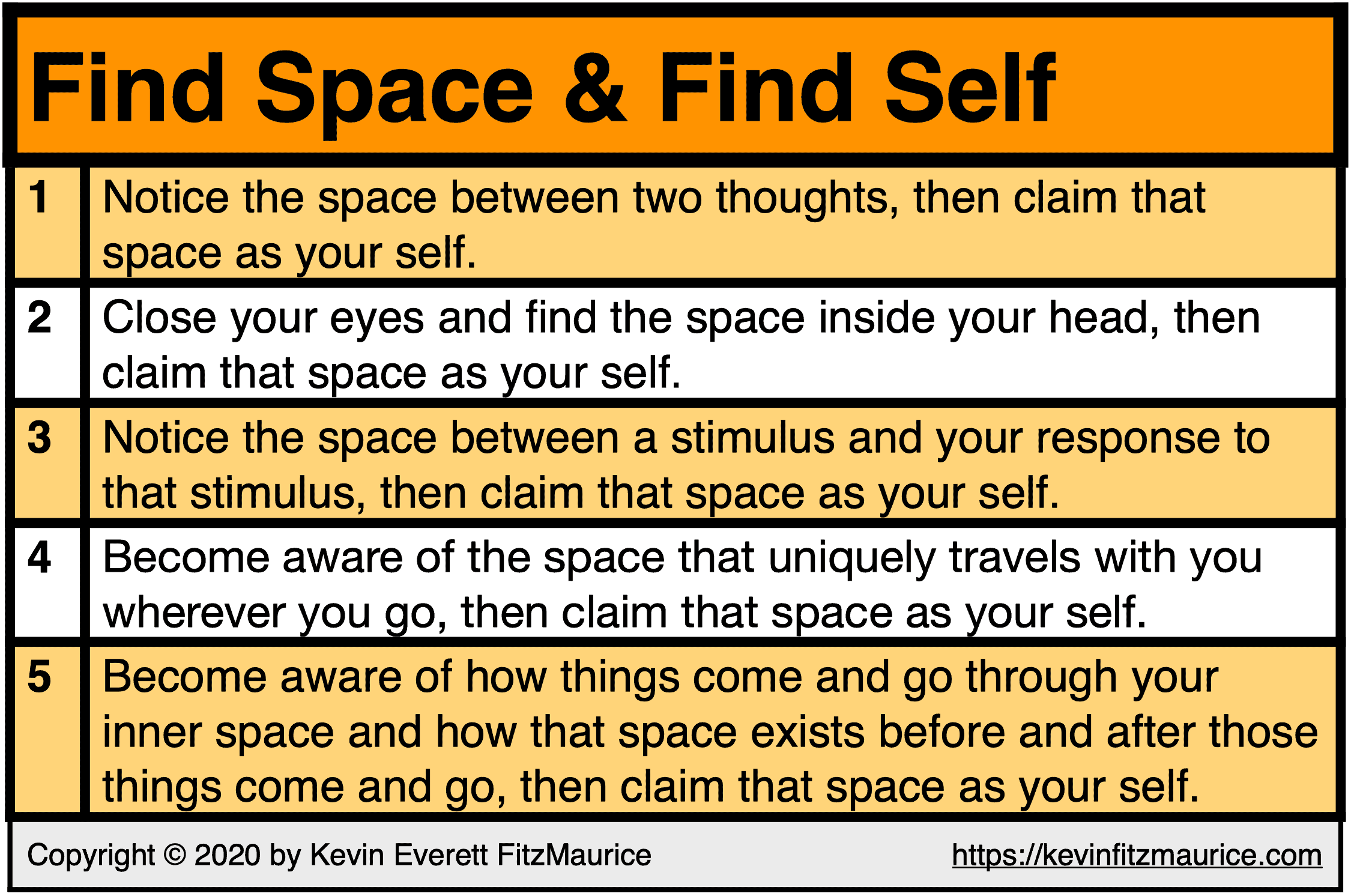 Find Your Inner Space & Find Your Self
