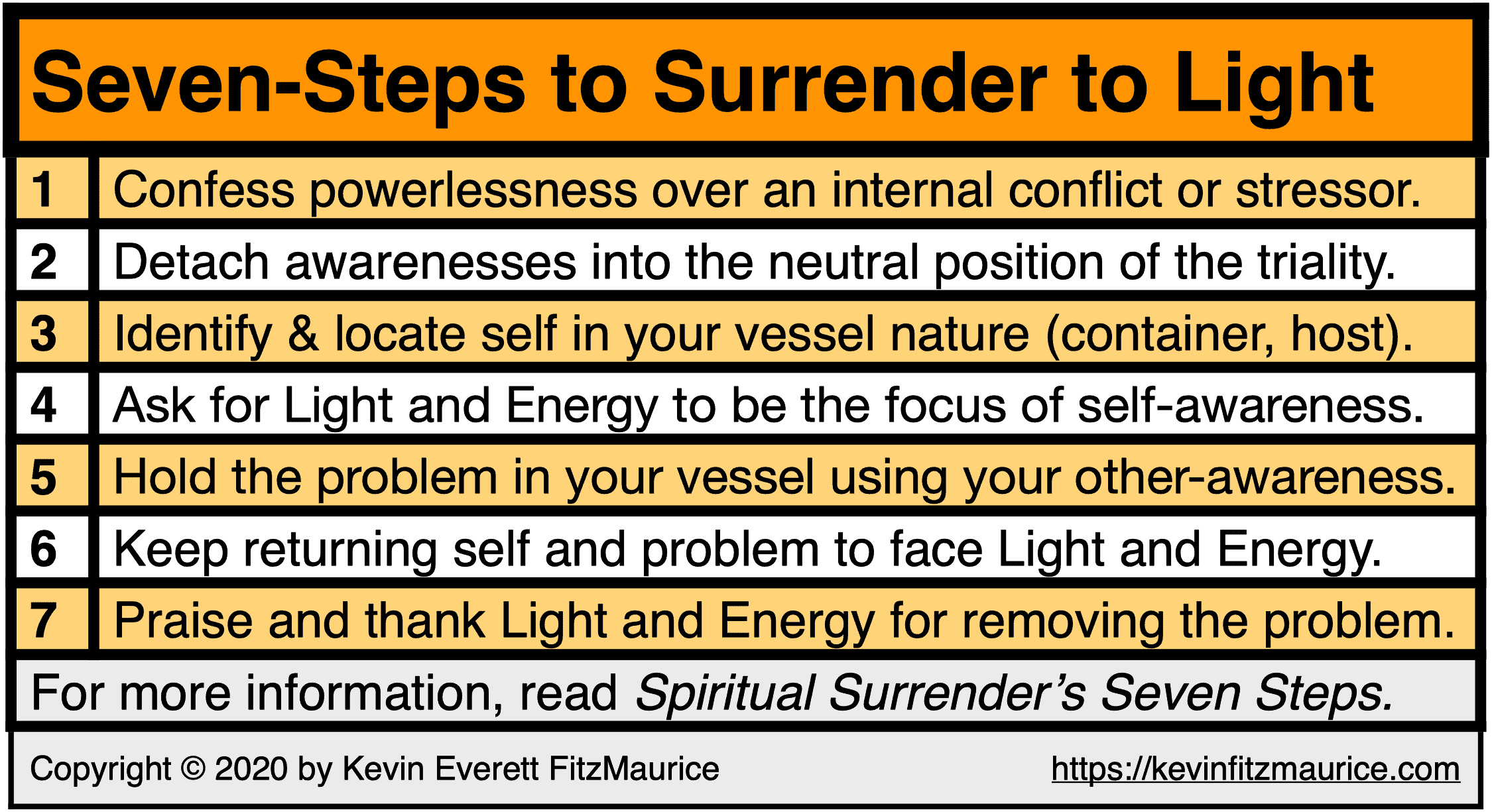 Seven Steps to Surrender to the Light