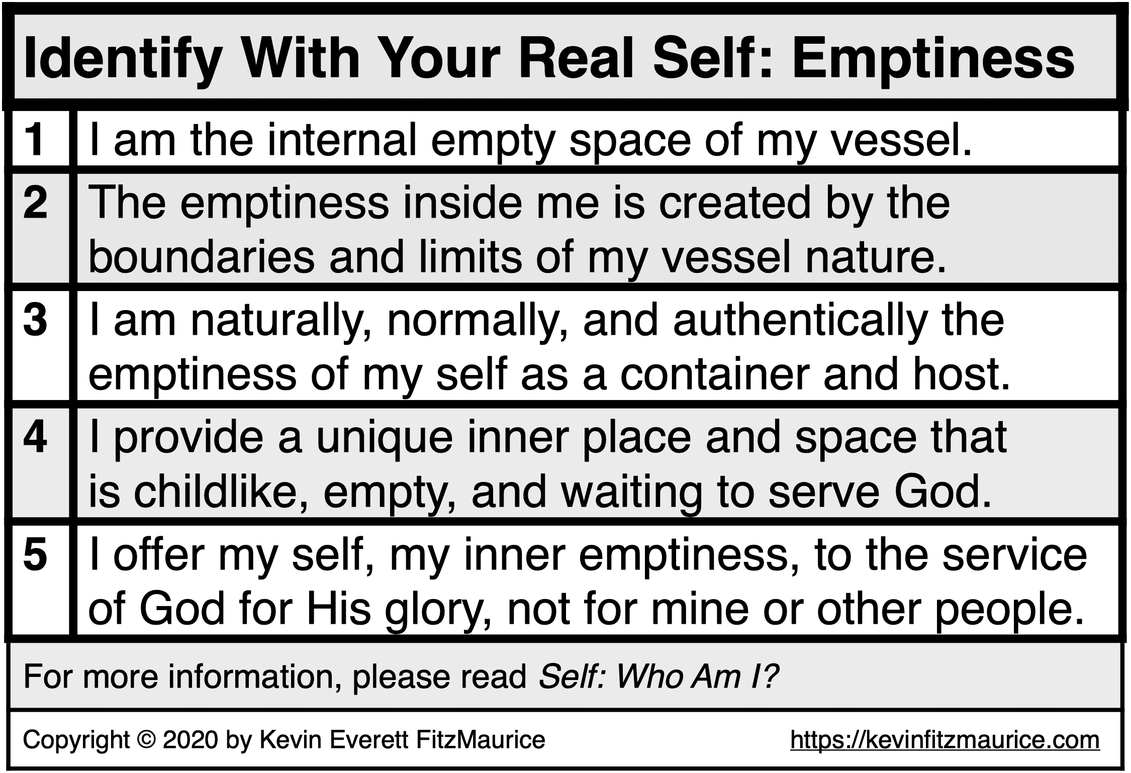 identify with your real self as emptiness.