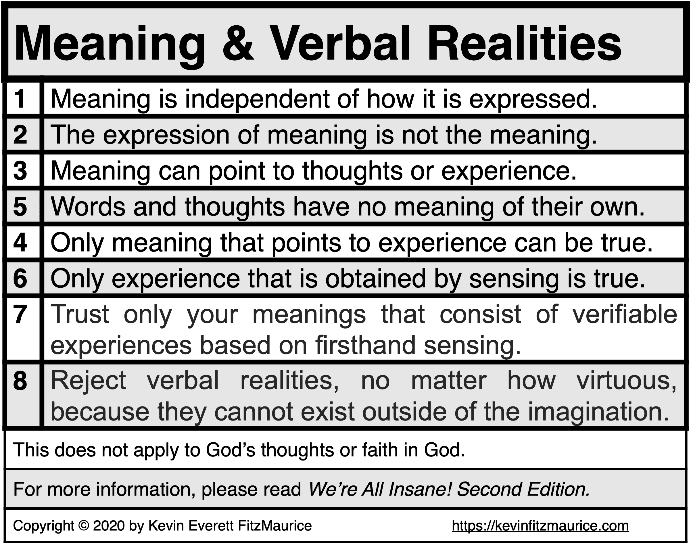 Meaning, words, and verbal realities.