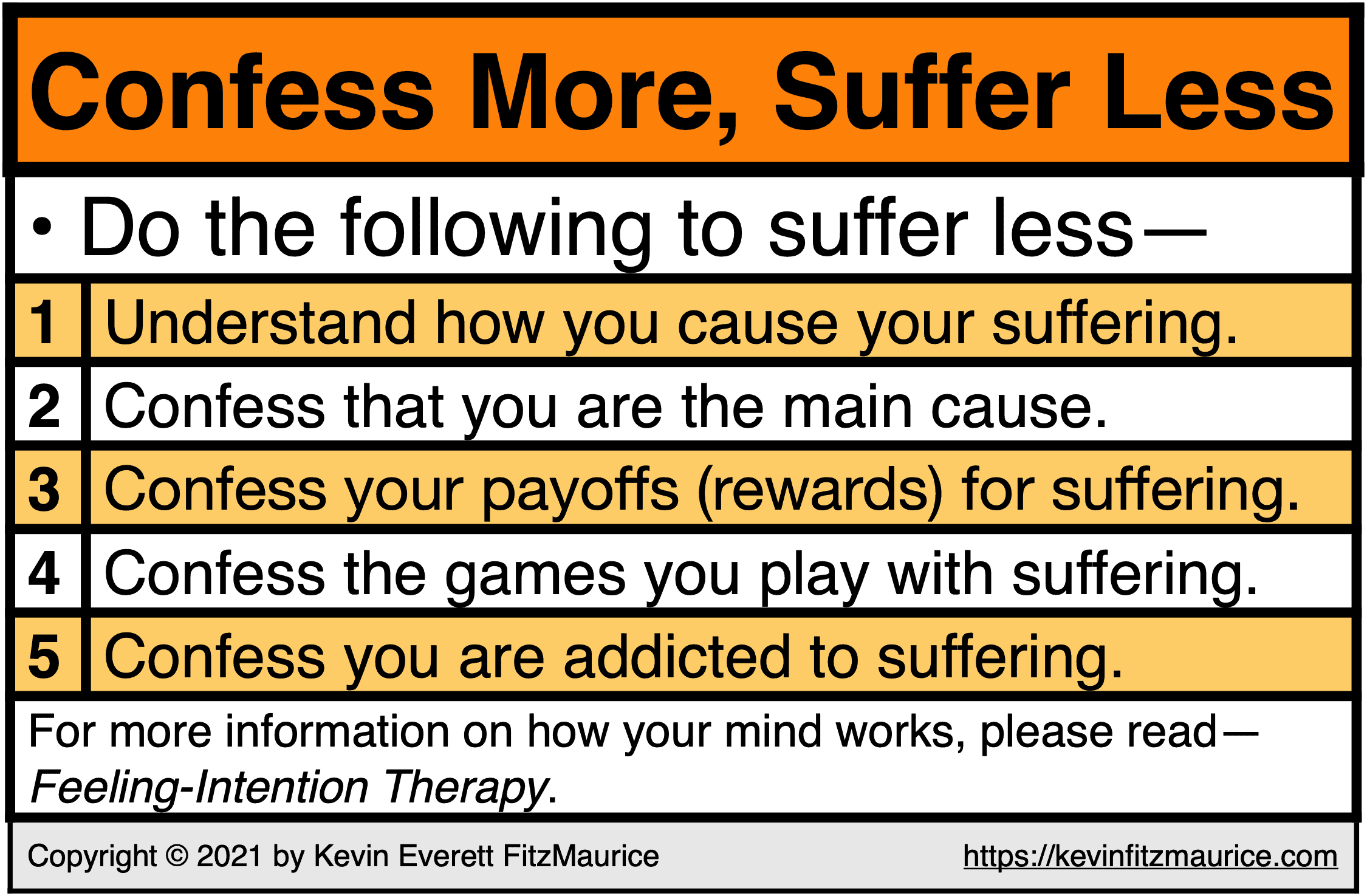 To Suffer Less, Confess More