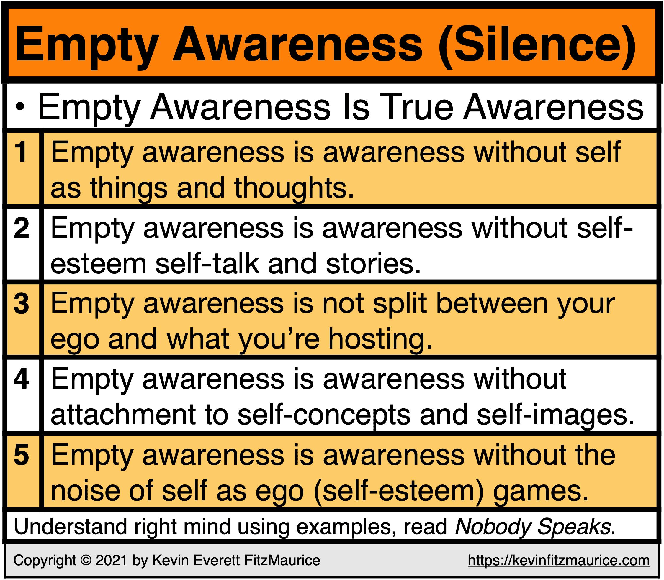 Empty Awareness (Silence)