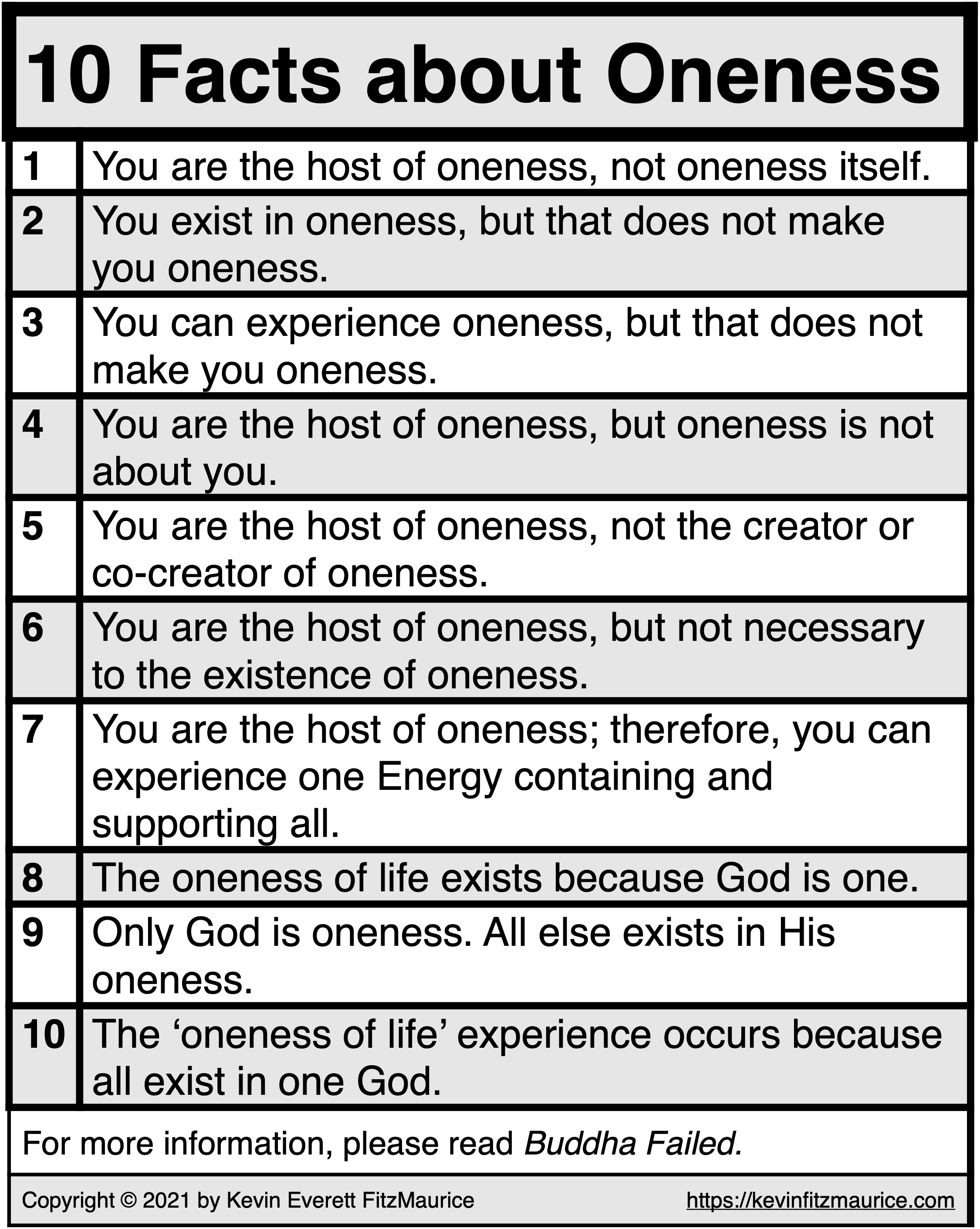 10 Facts About Oneness Are Listed