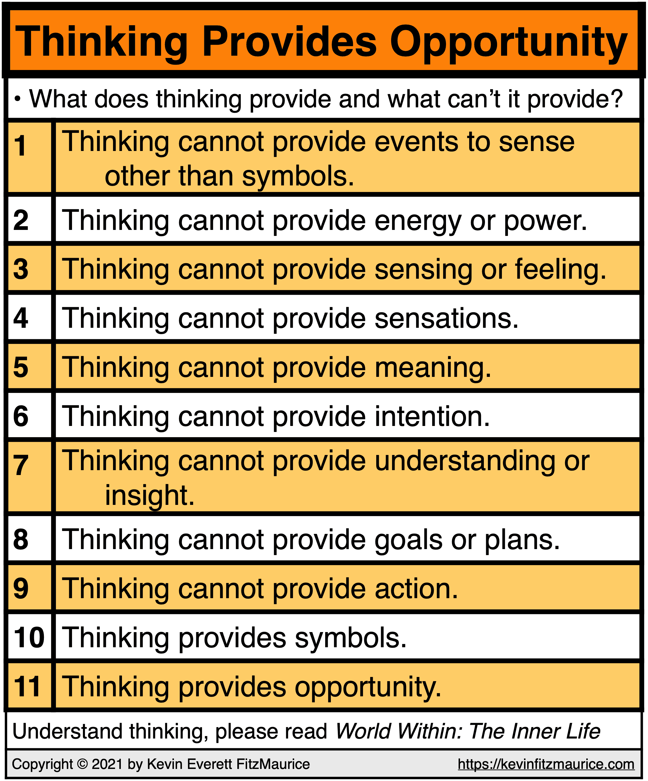 Thinking Can only Provide Symbols & Opportunity