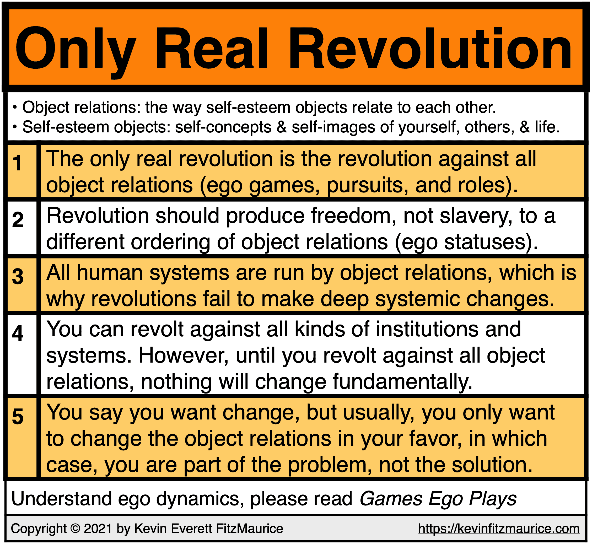 The Only Real Revolution Is the Revolution Against Object Relations